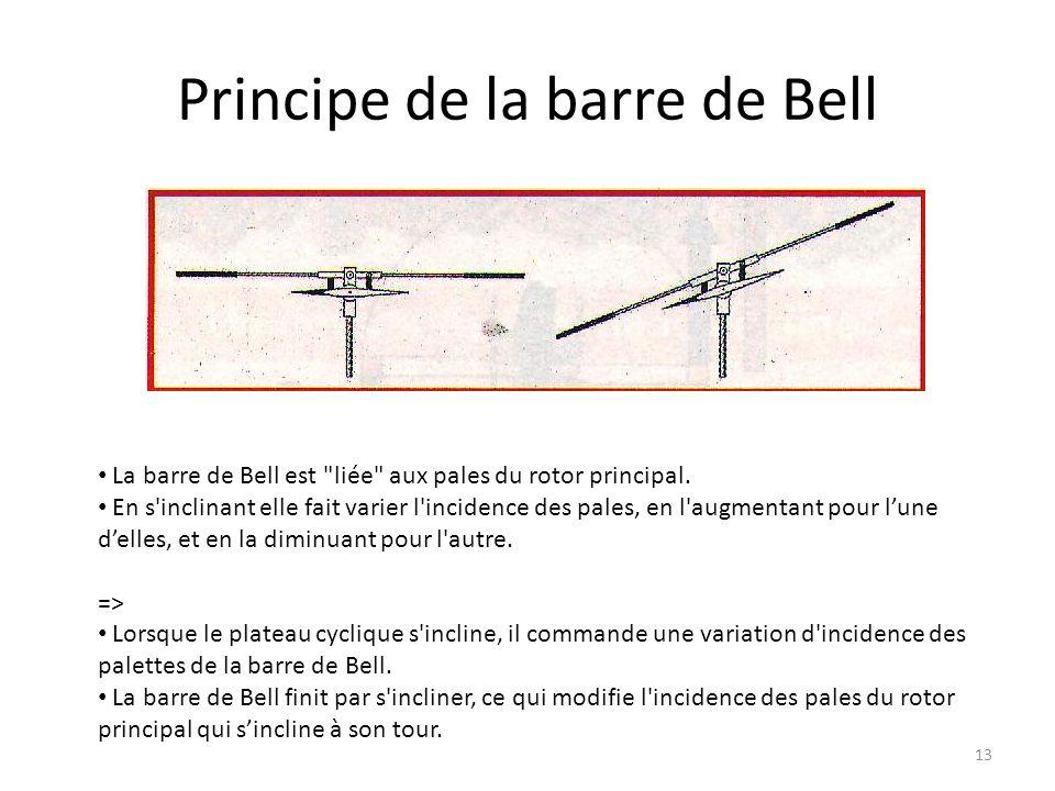 Principe de la barre de Bell 13 La barre de Bell est