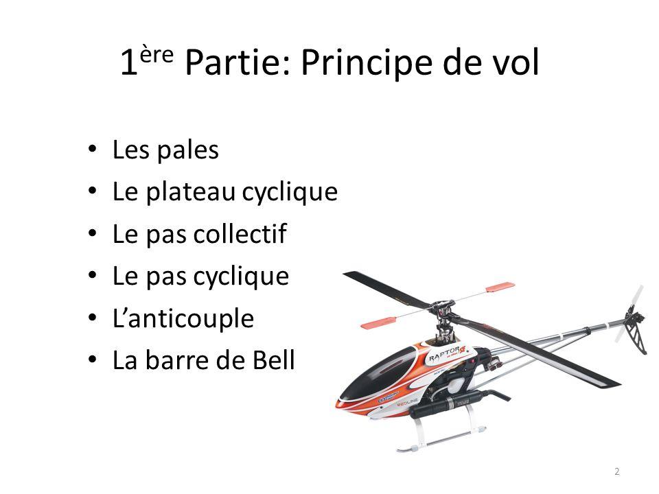 1 ère Partie: Principe de vol Les pales Le plateau cyclique Le pas collectif Le pas cyclique Lanticouple La barre de Bell 2