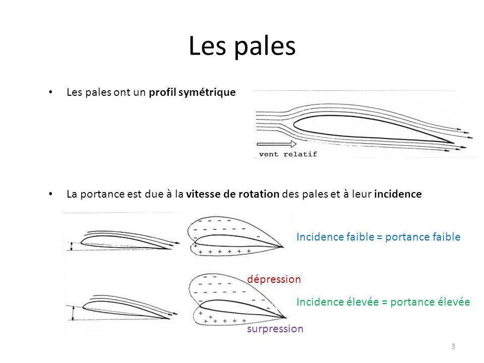 Les pales 3 Les pales ont un profil symétrique La portance est due à la vitesse de rotation des pales et à leur incidence Incidence faible = portance