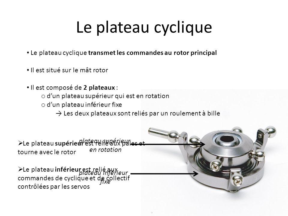 Le plateau cyclique 4 Le plateau cyclique transmet les commandes au rotor principal Il est situé sur le mât rotor Il est composé de 2 plateaux : o dun