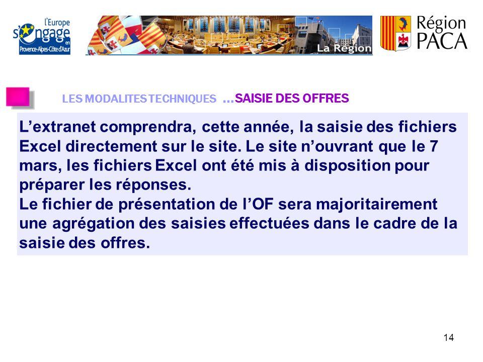 13 Retirés ( de 9h30 à 12 h00 et 14h00 à 16h30 ), transmis (demande écrite) à : Région Provence-Alpes-Côte d'Azur Direction de la Formation et de lApp