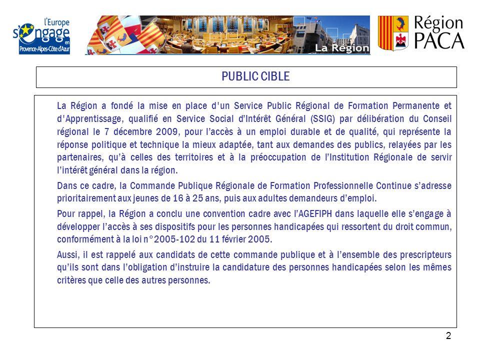 1 COMMANDE PUBLIQUE DE FORMATION ETAQ M arché A nnuel 2011-2012 DIRECTION DE LA FORMATION ET DE LAPPRENTISSAGE – SFPC « Présentation de la commande pu