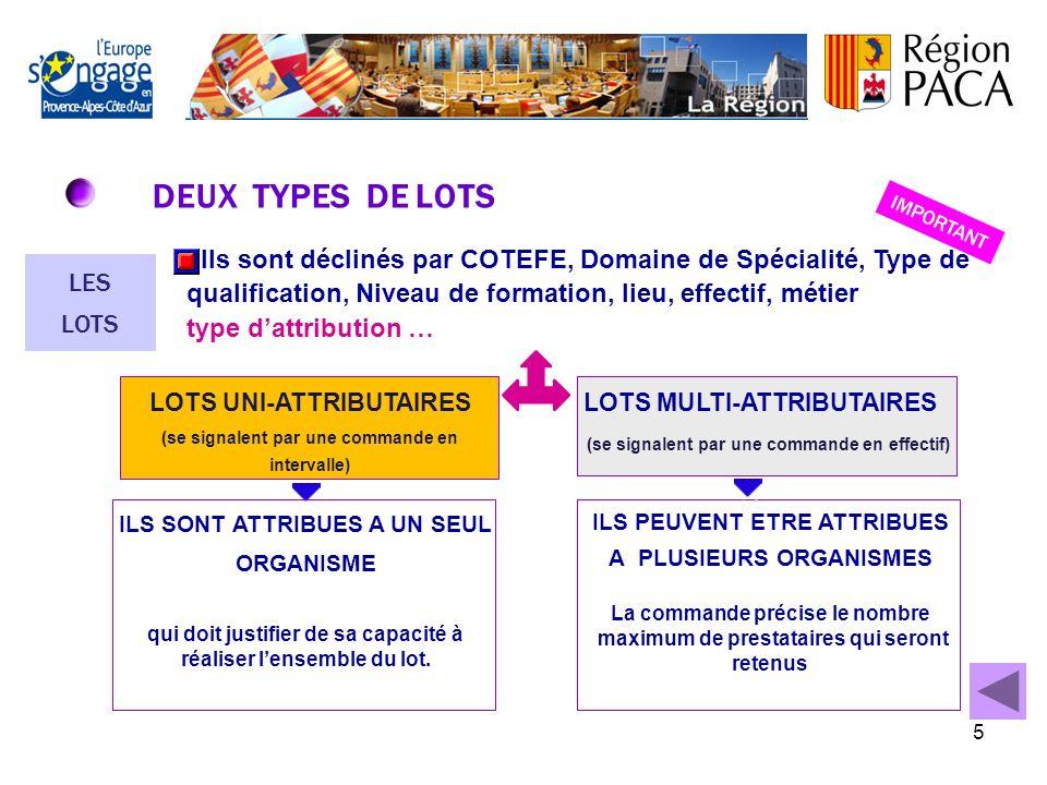 4 MARCHE NEGOCIABLE, ALLOTI, A PRIX UNITAIRE, A BON DE COMMANDE La Région se réserve le droit de négocier les offres proposées La Commande est composée de X Lots détaillés par: COTEFE / Domaine de Spécialité / Type de qualification etc.