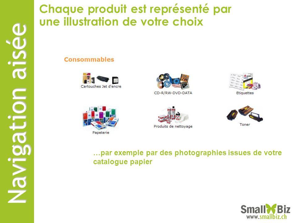 Navigation aisée Chaque produit est représenté par une illustration de votre choix …par exemple par des photographies issues de votre catalogue papier