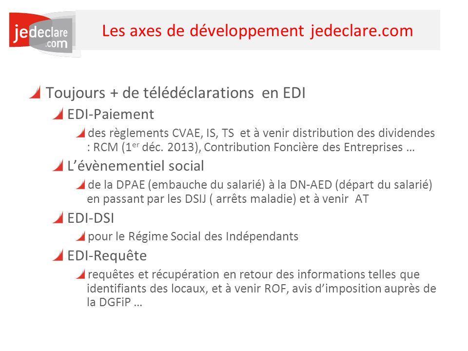 11 Les axes de développement jedeclare.com Toujours + de télédéclarations en EDI EDI-Paiement des règlements CVAE, IS, TS et à venir distribution des