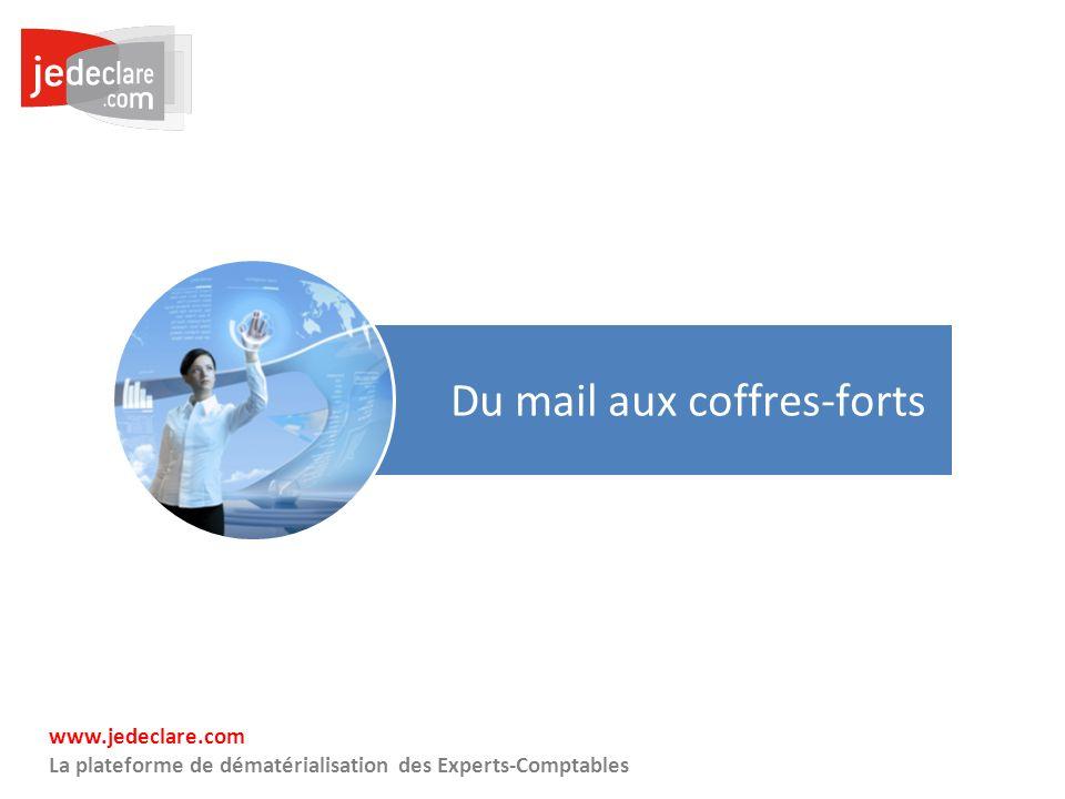 28 www.jedeclare.com La plateforme de dématérialisation des Experts-Comptables Du mail aux coffres-forts