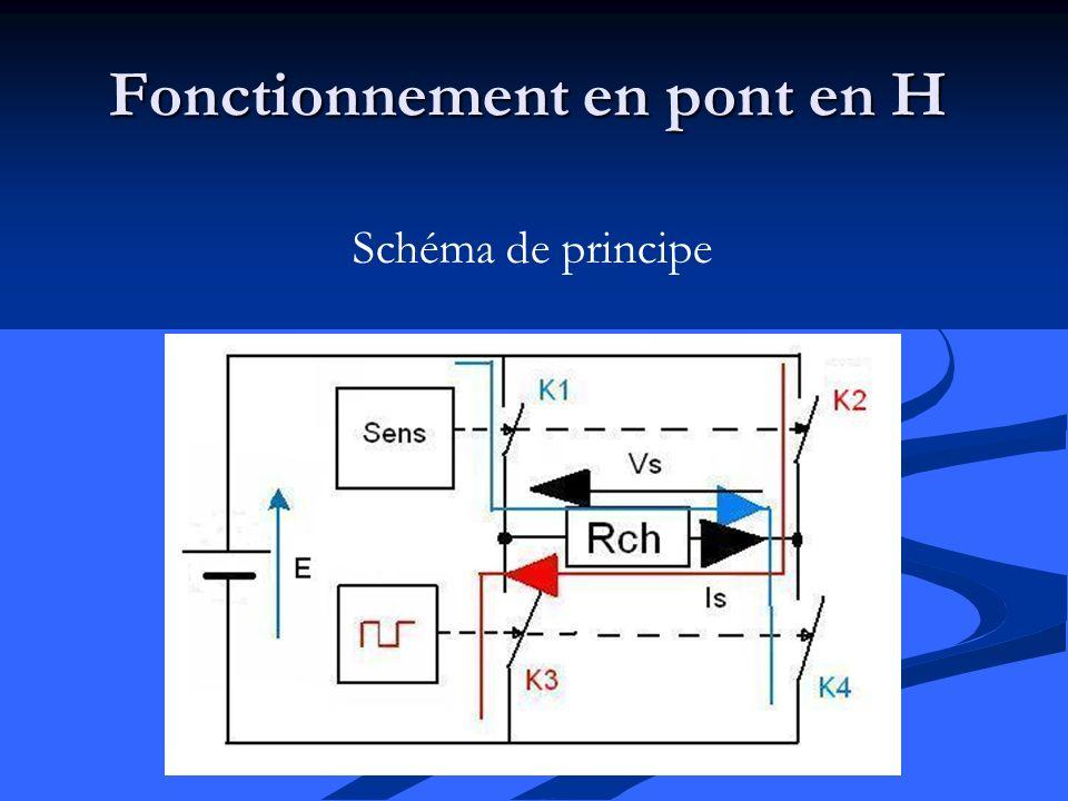 Schéma de principe Fonctionnement en pont en H