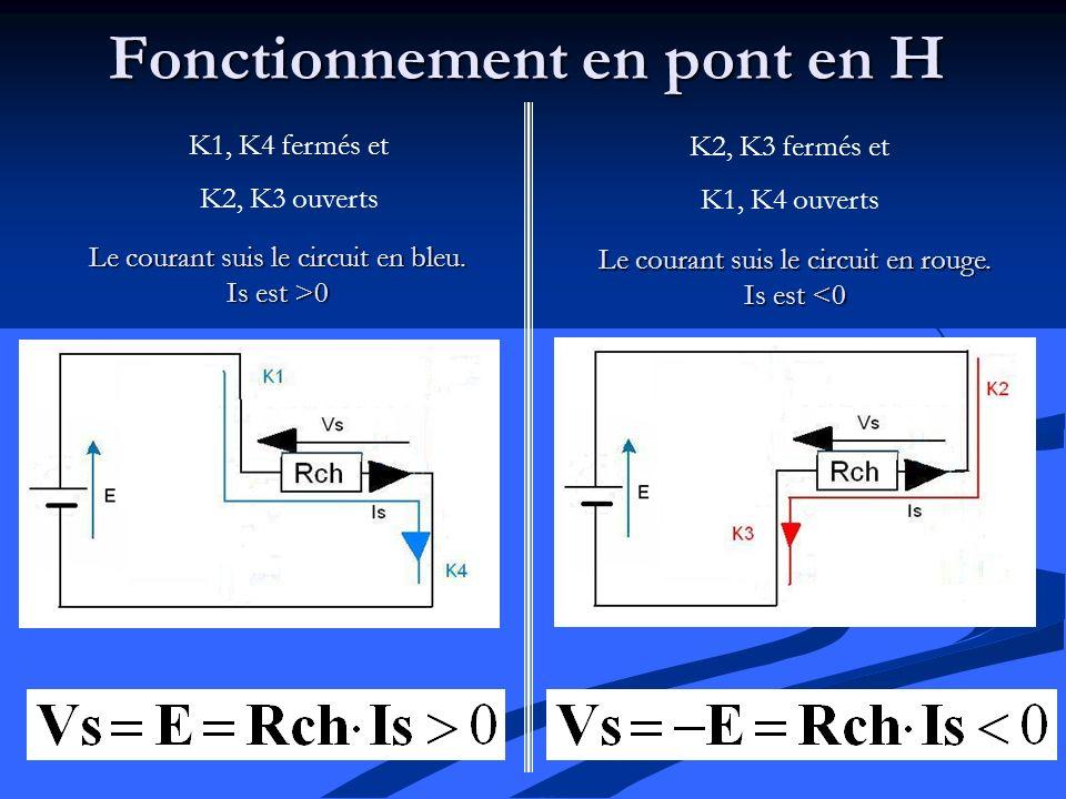 K1, K4 fermés et K2, K3 ouverts Fonctionnement en pont en H K2, K3 fermés et K1, K4 ouverts Le courant suis le circuit en bleu. Is est >0 Le courant s