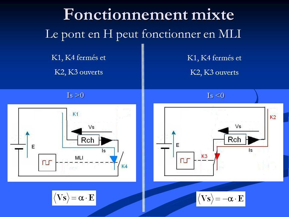 Fonctionnement mixte Le pont en H peut fonctionner en MLI K1, K4 fermés et K2, K3 ouverts K1, K4 fermés et K2, K3 ouverts Is >0 Is <0