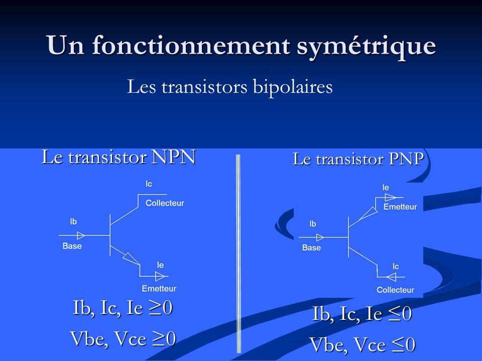 Un fonctionnement symétrique Le transistor NPN Le transistor PNP Les transistors bipolaires Ib, Ic, Ie 0 Vbe, Vce 0 Ib, Ic, Ie 0 Vbe, Vce 0