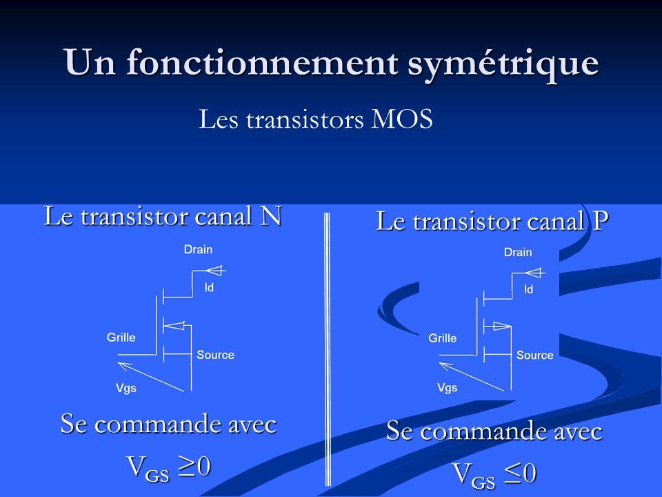 Un fonctionnement symétrique Le transistor canal N Le transistor canal P Les transistors MOS Se commande avec V GS 0 Se commande avec V GS 0