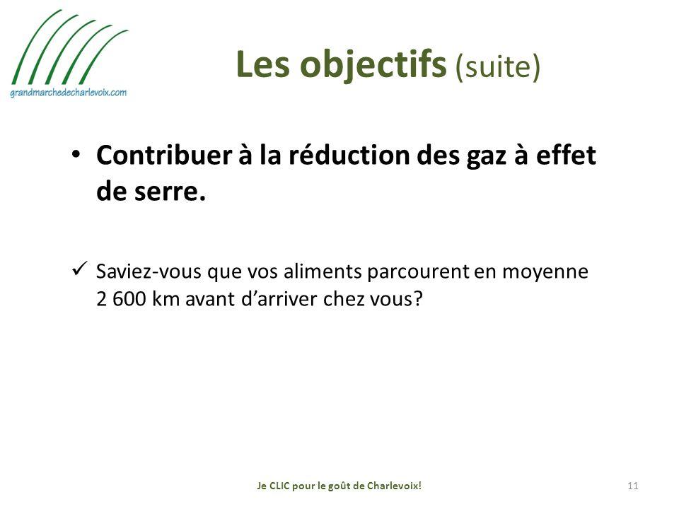 Les objectifs (suite) Contribuer à la réduction des gaz à effet de serre.