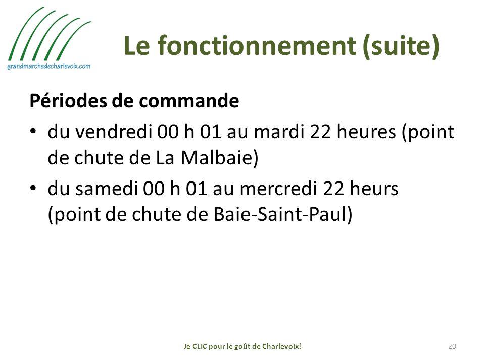 Le fonctionnement (suite) Périodes de commande du vendredi 00 h 01 au mardi 22 heures (point de chute de La Malbaie) du samedi 00 h 01 au mercredi 22 heurs (point de chute de Baie-Saint-Paul) Je CLIC pour le goût de Charlevoix!20