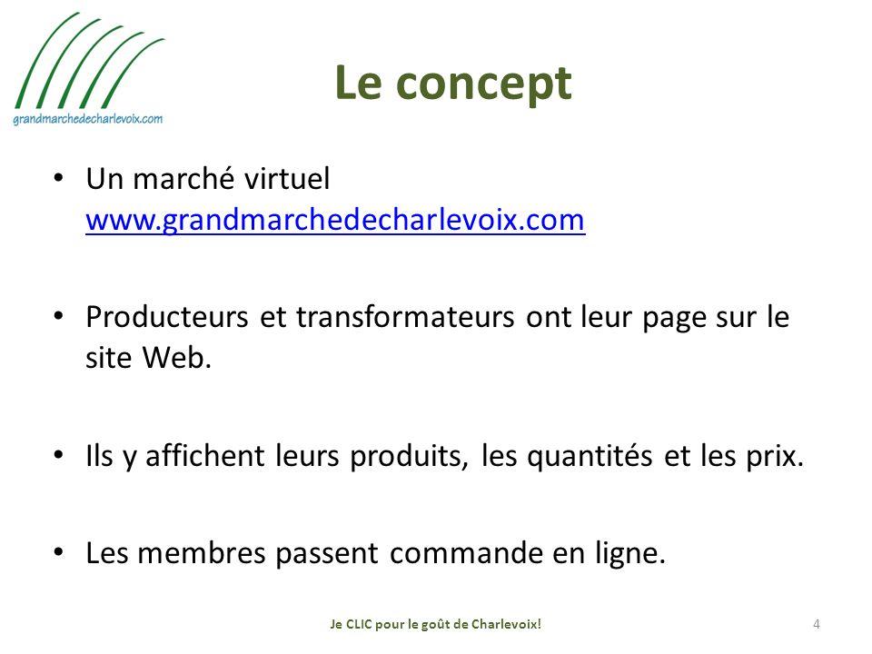 Le concept Un marché virtuel www.grandmarchedecharlevoix.com www.grandmarchedecharlevoix.com Producteurs et transformateurs ont leur page sur le site Web.