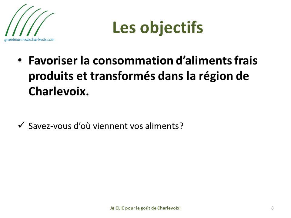 Les objectifs Favoriser la consommation daliments frais produits et transformés dans la région de Charlevoix.