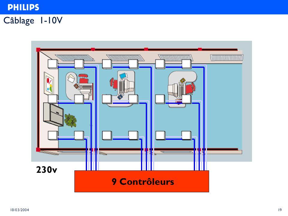 18 18/03/2004 D igital Adressable L ighting I nterface Une interface en entrée du ballast pour graduer et commuter la source Communication numérique b