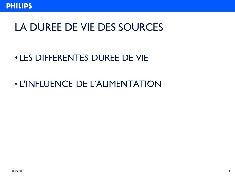 4 18/03/2004 LA DUREE DE VIE DES SOURCES LES DIFFERENTES DUREE DE VIE LINFLUENCE DE LALIMENTATION