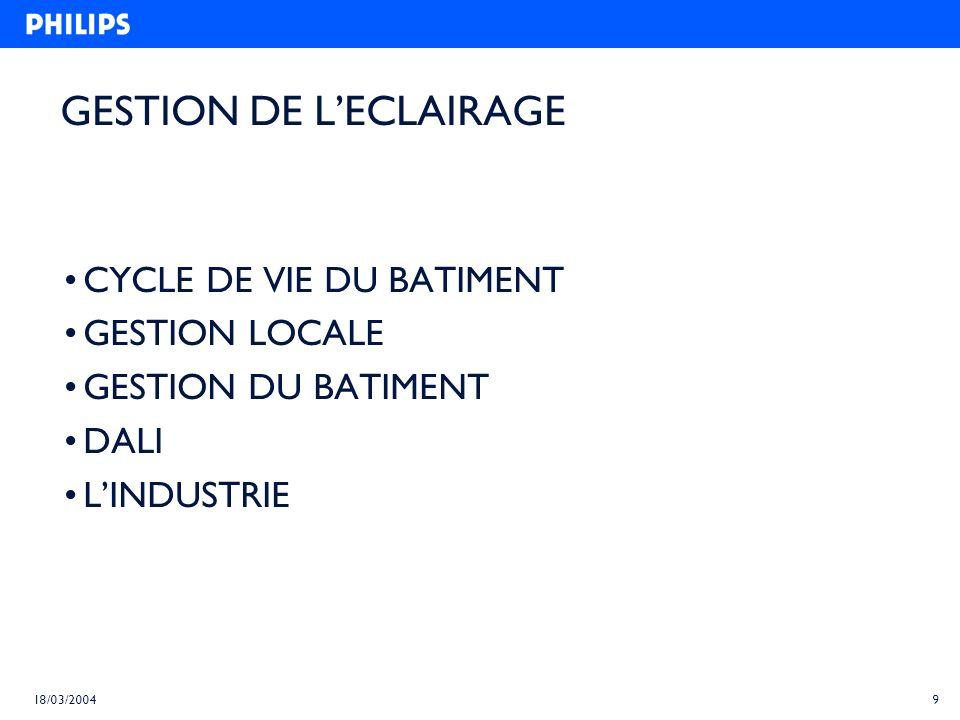 9 18/03/2004 GESTION DE LECLAIRAGE CYCLE DE VIE DU BATIMENT GESTION LOCALE GESTION DU BATIMENT DALI LINDUSTRIE