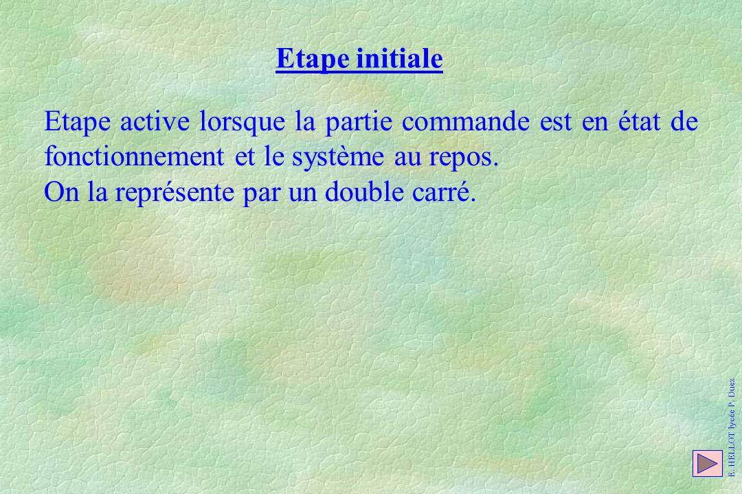 Etape initiale Etape active lorsque la partie commande est en état de fonctionnement et le système au repos. On la représente par un double carré. E.