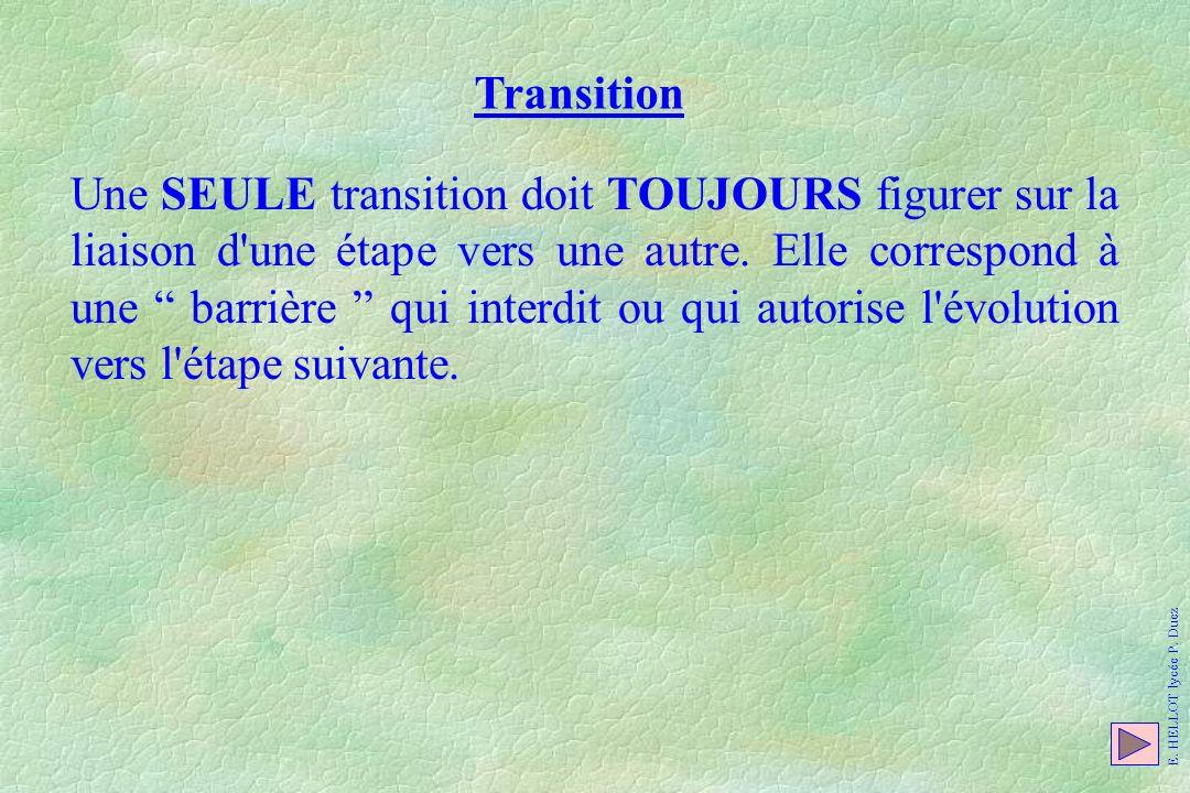 Transition Une SEULE transition doit TOUJOURS figurer sur la liaison d'une étape vers une autre. Elle correspond à une barrière qui interdit ou qui au