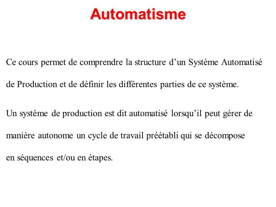 Automatisme Un système de production est dit automatisé lorsquil peut gérer de manière autonome un cycle de travail préétabli qui se décompose en séqu