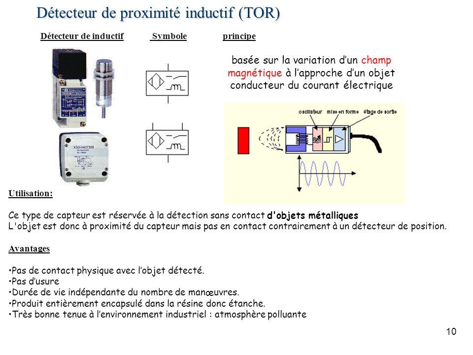10 Détecteur de inductif Symboleprincipe basée sur la variation dun champ magnétique à lapproche dun objet conducteur du courant électrique Utilisatio