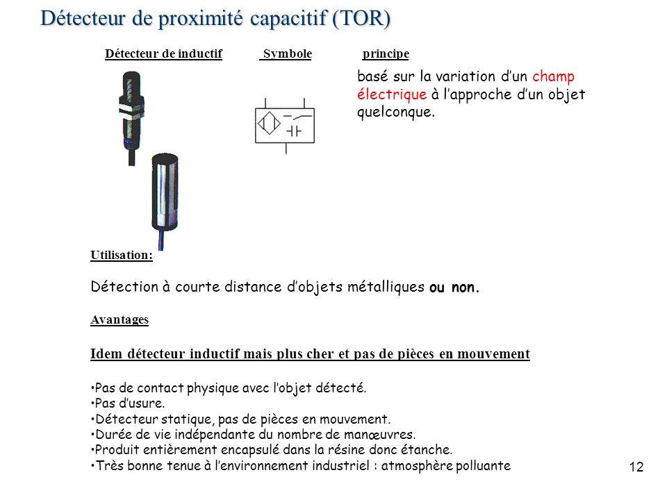 12 Utilisation: Détection à courte distance dobjets métalliques ou non. Avantages Idem détecteur inductif mais plus cher et pas de pièces en mouvement