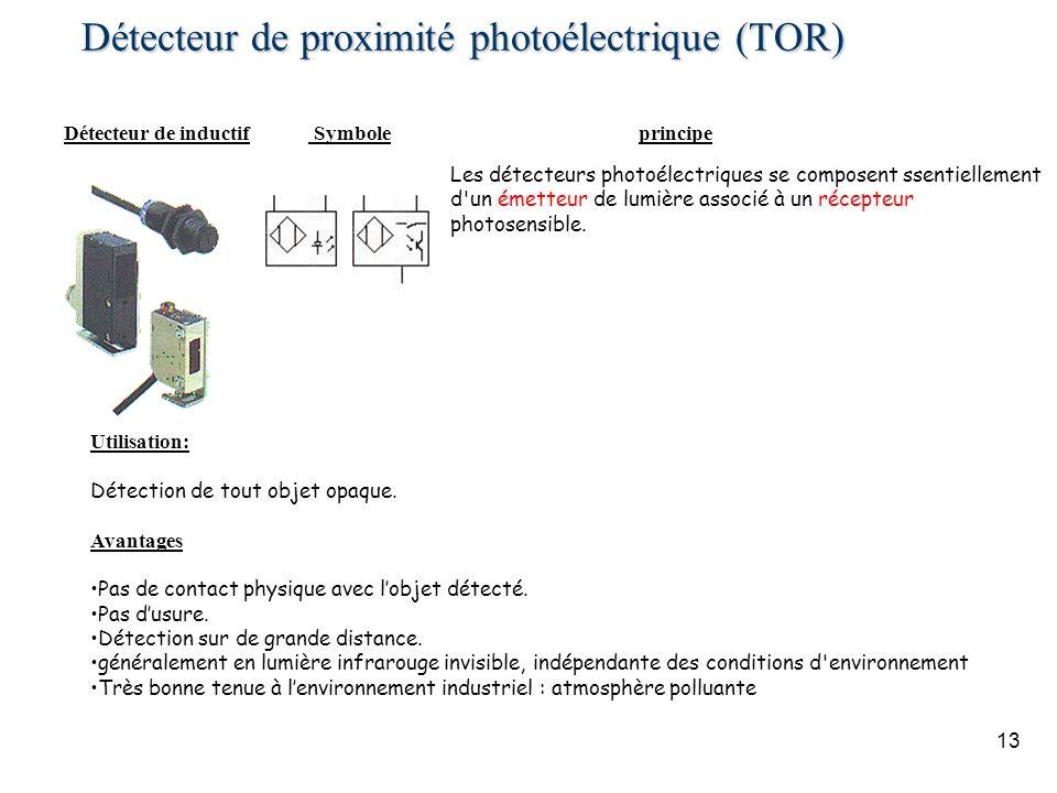 13 Détecteur de inductif Symboleprincipe Les détecteurs photoélectriques se composent ssentiellement d'un émetteur de lumière associé à un récepteur p