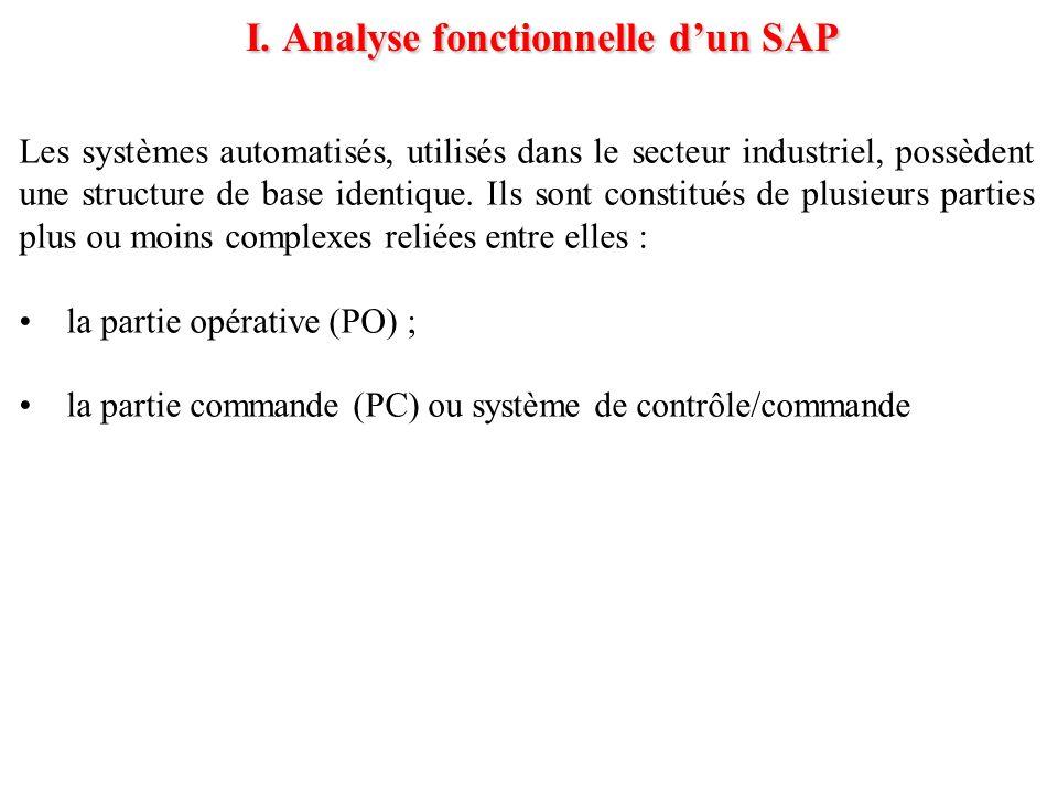 Les systèmes automatisés, utilisés dans le secteur industriel, possèdent une structure de base identique. Ils sont constitués de plusieurs parties plu