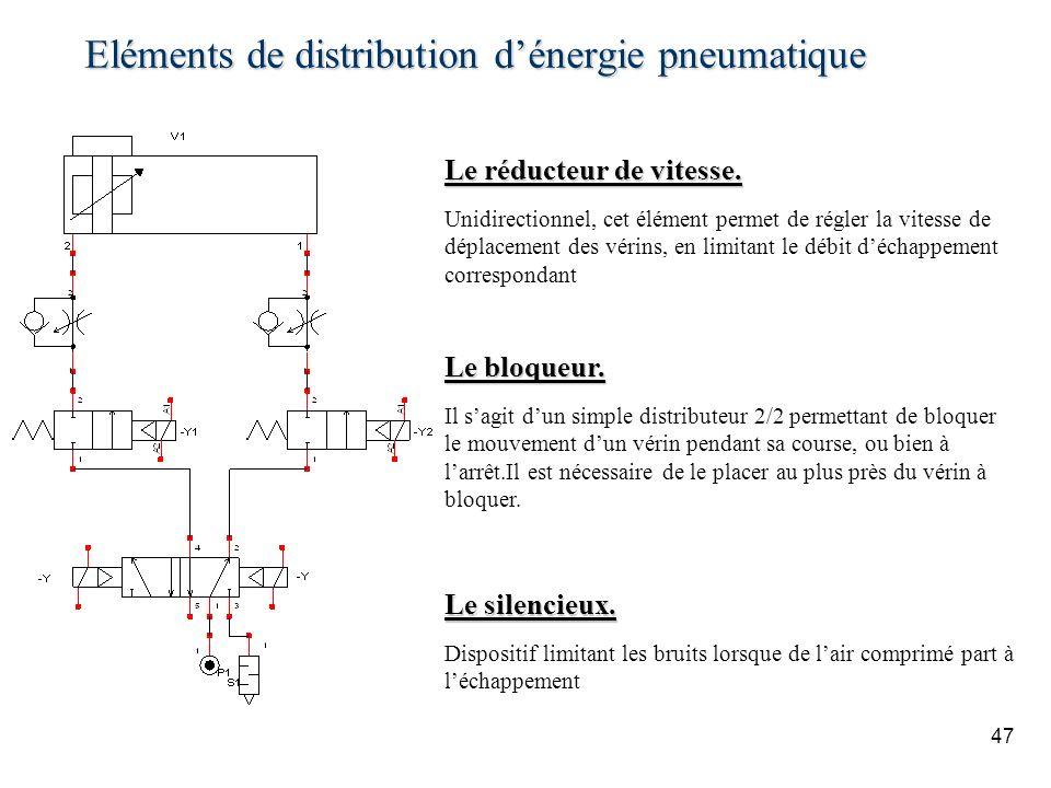 Eléments de distribution dénergie pneumatique 47 Le réducteur de vitesse. Unidirectionnel, cet élément permet de régler la vitesse de déplacement des