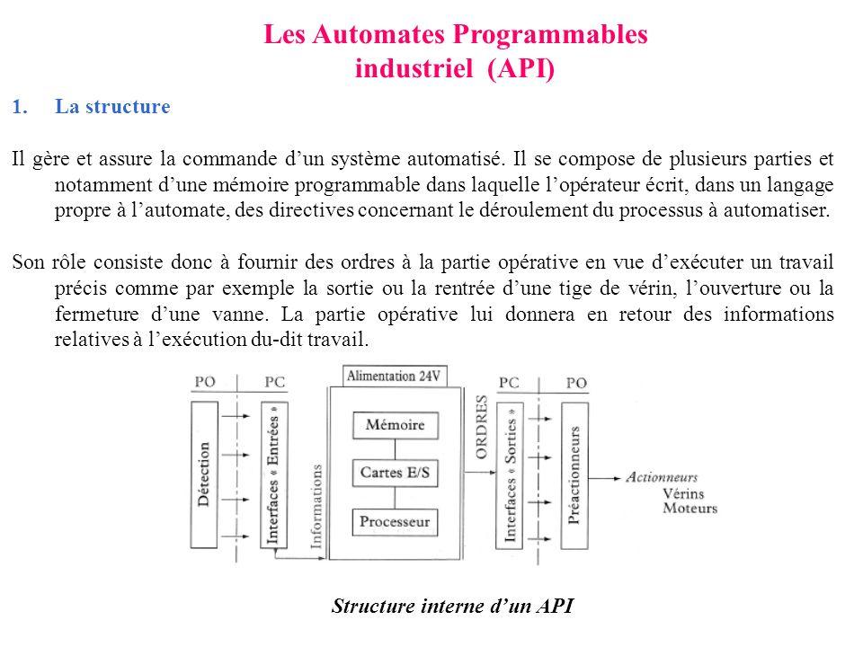 Les Automates Programmables industriel (API) 1.La structure Il gère et assure la commande dun système automatisé. Il se compose de plusieurs parties e