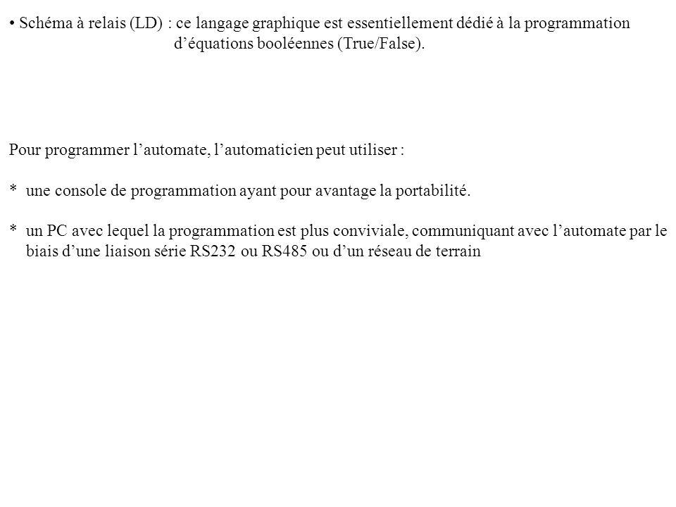 Schéma à relais (LD) : ce langage graphique est essentiellement dédié à la programmation déquations booléennes (True/False). Pour programmer lautomate