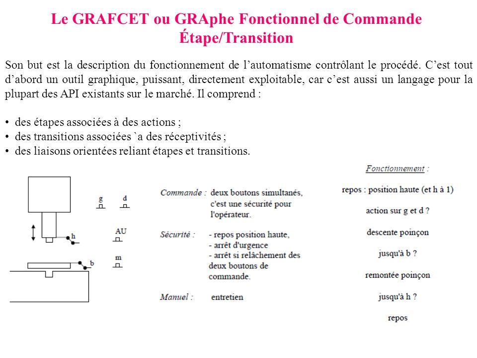 Le GRAFCET ou GRAphe Fonctionnel de Commande Étape/Transition Son but est la description du fonctionnement de lautomatisme contrôlant le procédé. Cest