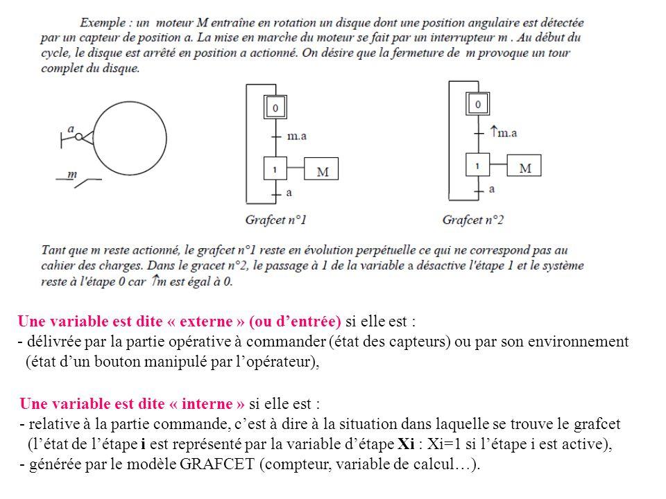 Une variable est dite « externe » (ou dentrée) si elle est : - délivrée par la partie opérative à commander (état des capteurs) ou par son environneme
