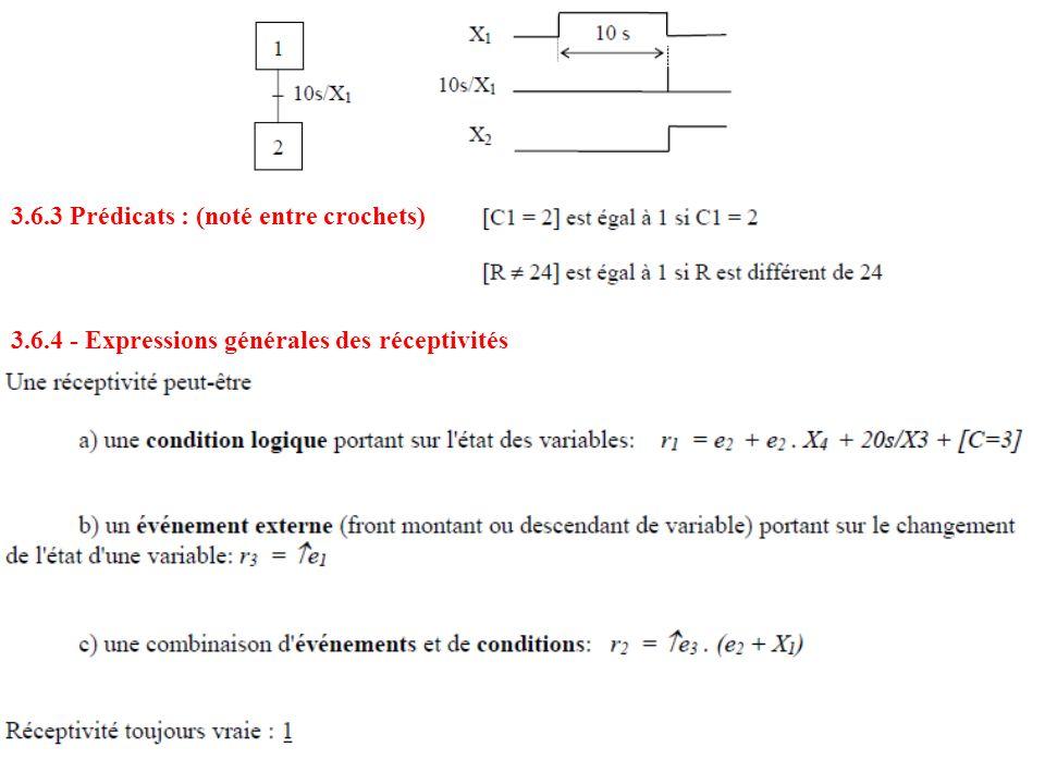 3.6.3 Prédicats : (noté entre crochets) 3.6.4 - Expressions générales des réceptivités