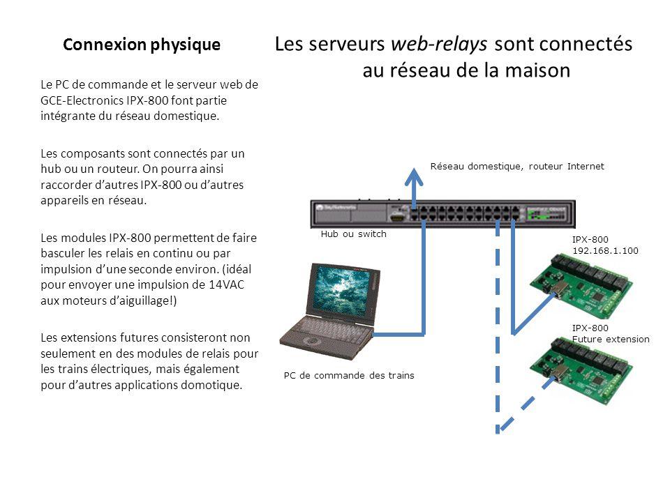 Réseau domestique, routeur Internet Hub ou switch IPX-800 192.168.1.100 IPX-800 Future extension PC de commande des trains Connexion physique Les serv
