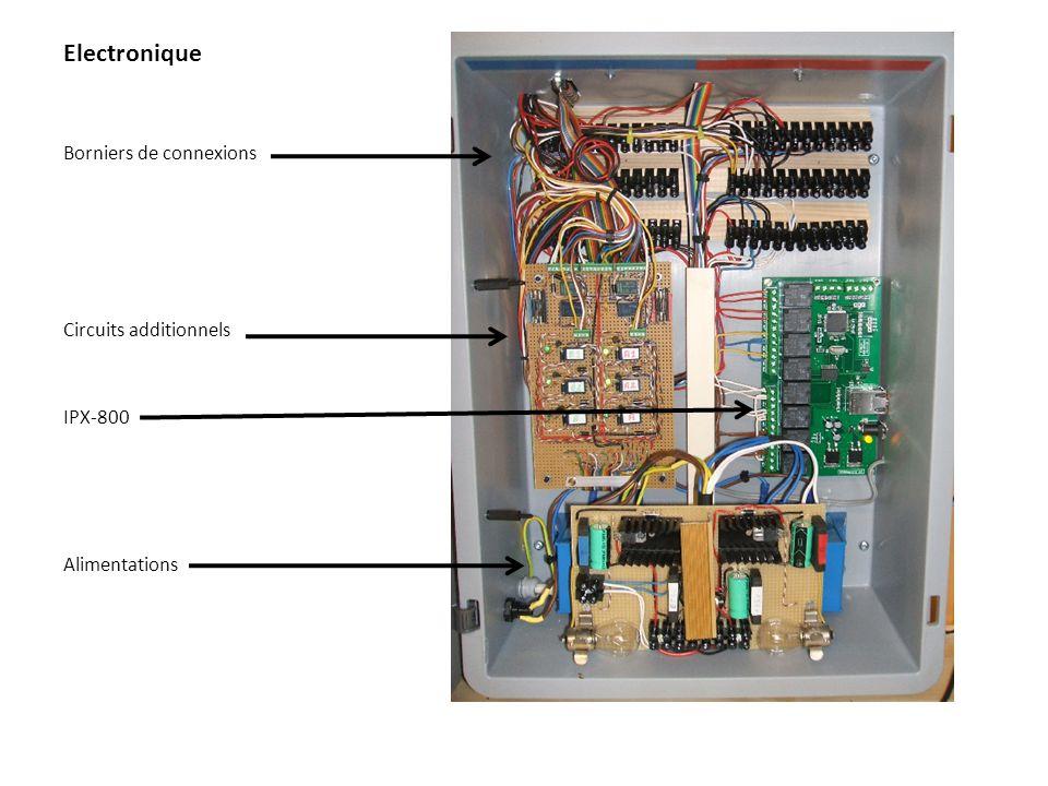 R1 R2 R3 R4 R6 R5 R7 R8 Serveur web IP-X800 192.168.1.100 Aiguillage A Aiguillage B Y Y 14VAC TQL2 - Bistable Sens A Sens B +12VDC +tract A +tract B - tract A Rails A actif - tract B R1 à R4 Programmés en mode « furtif » (Par impulsion) Relais TQ2 Voie A1 Voie A2 Voie B1 Voie B2 Voie A1 Voie A2 Voie B1 Voie B2 Rails A commun Rails B actif Rails B commun C1 C2 A1 A2 B1 14VAC ret.