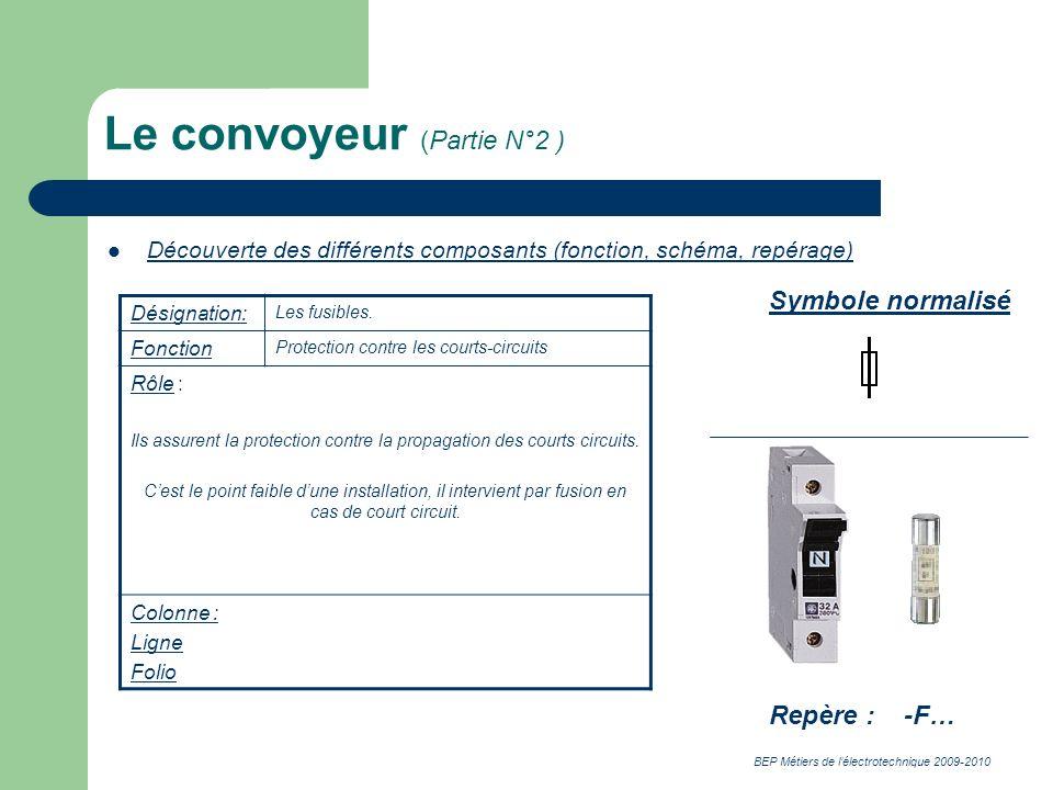 BEP Métiers de lélectrotechnique 2009-2010 Le convoyeur (Partie N°2 ) Découverte des différents composants (fonction, schéma, repérage) Désignation: Les fusibles.