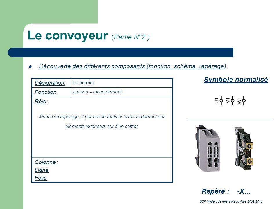 BEP Métiers de lélectrotechnique 2009-2010 Le convoyeur (Partie N°2 ) Découverte des différents composants (fonction, schéma, repérage) Désignation: Le bornier.