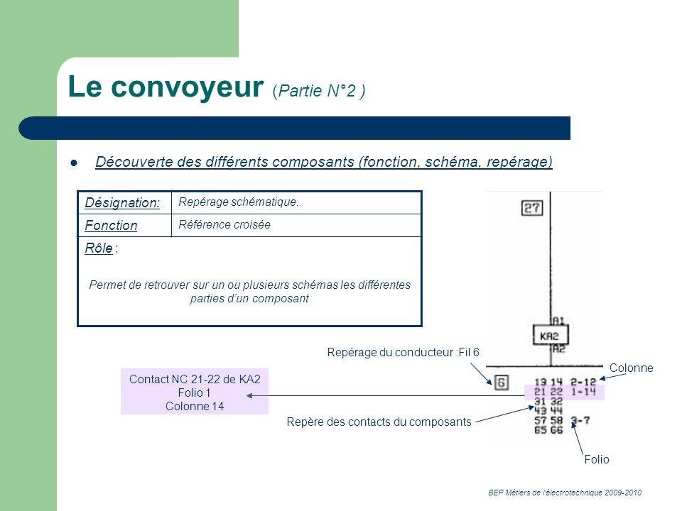 BEP Métiers de lélectrotechnique 2009-2010 Le convoyeur (Partie N°2 ) Découverte des différents composants (fonction, schéma, repérage) Désignation: Repérage schématique.