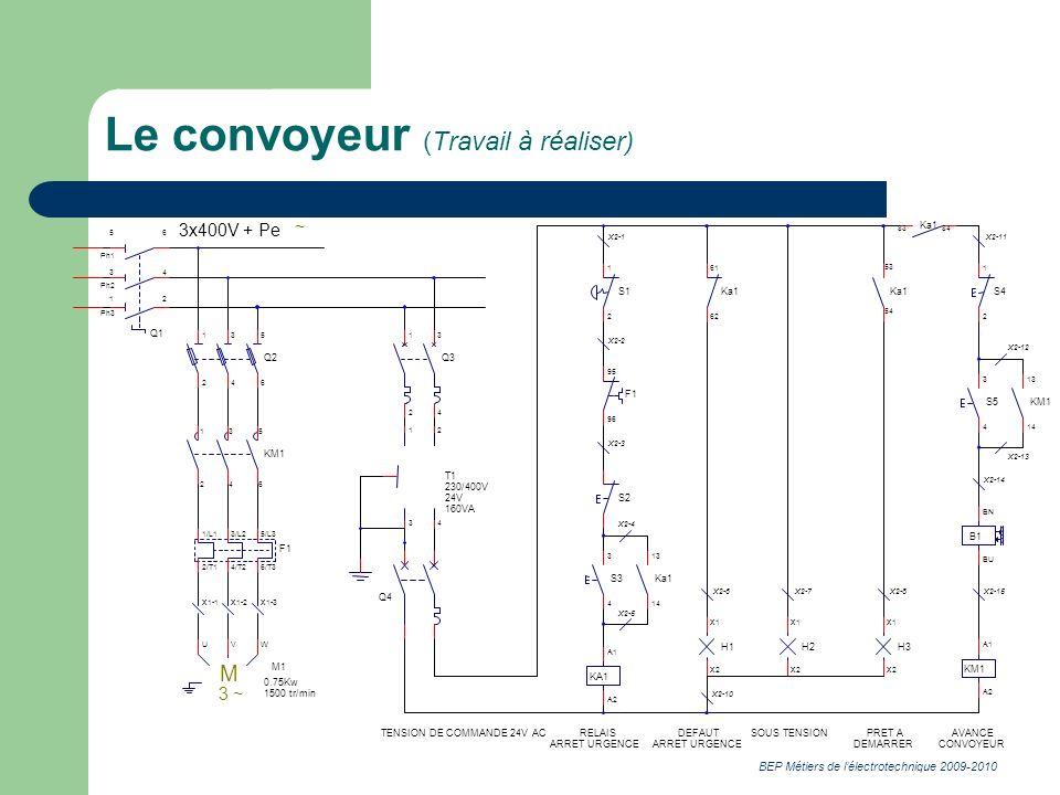BEP Métiers de lélectrotechnique 2009-2010 Le convoyeur (Travail à réaliser)