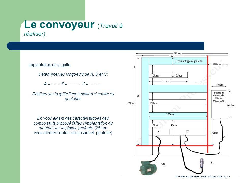 BEP Métiers de lélectrotechnique 2009-2010 Le convoyeur (Travail à réaliser) Implantation de la grille Déterminer les longueurs de A, B et C: A = …….