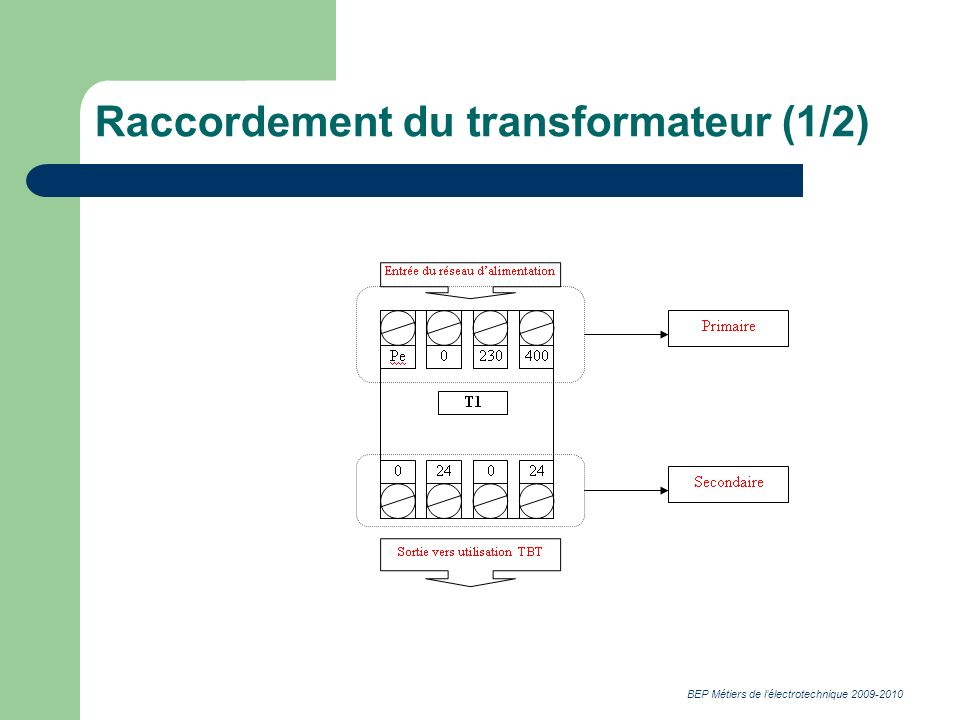 BEP Métiers de lélectrotechnique 2009-2010 Raccordement du transformateur (1/2)