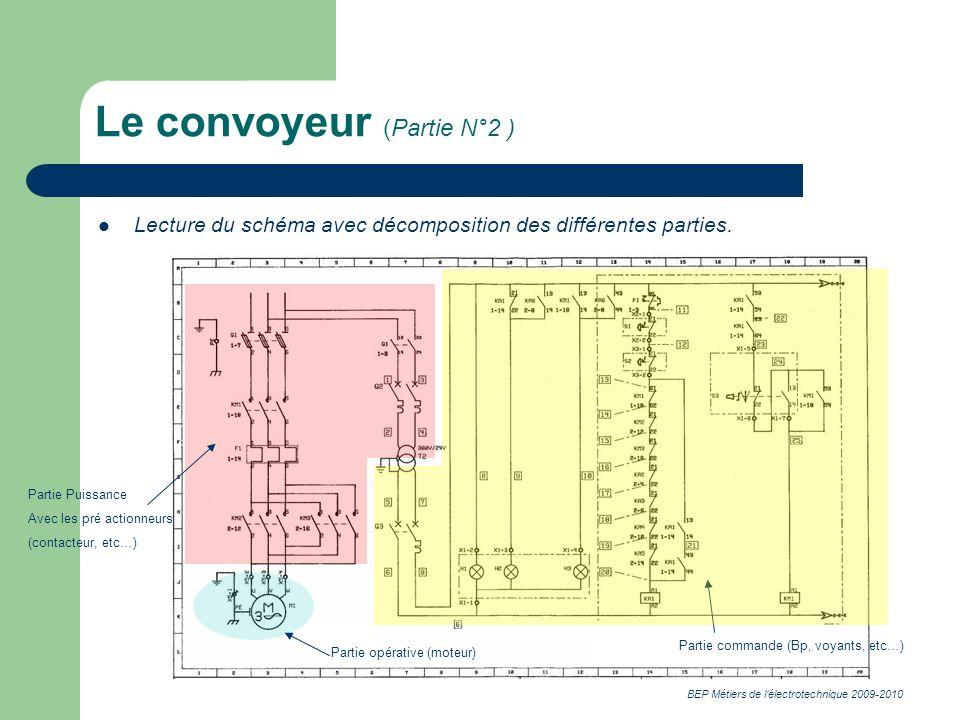 BEP Métiers de lélectrotechnique 2009-2010 Le convoyeur (Partie N°2 ) Lecture du schéma avec décomposition des différentes parties.