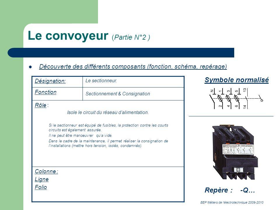 BEP Métiers de lélectrotechnique 2009-2010 Le convoyeur (Partie N°2 ) Découverte des différents composants (fonction, schéma, repérage) Désignation: Le sectionneur.