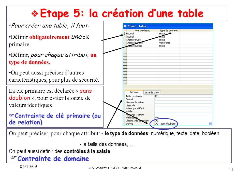 05/10/09 I&G- chapitres 7 à 11 -Mme Roulaud 11 Etape 5: la création dune table Etape 5: la création dune table Pour créer une table, il faut: obligatoirementDéfinir obligatoirement une clé primaire.