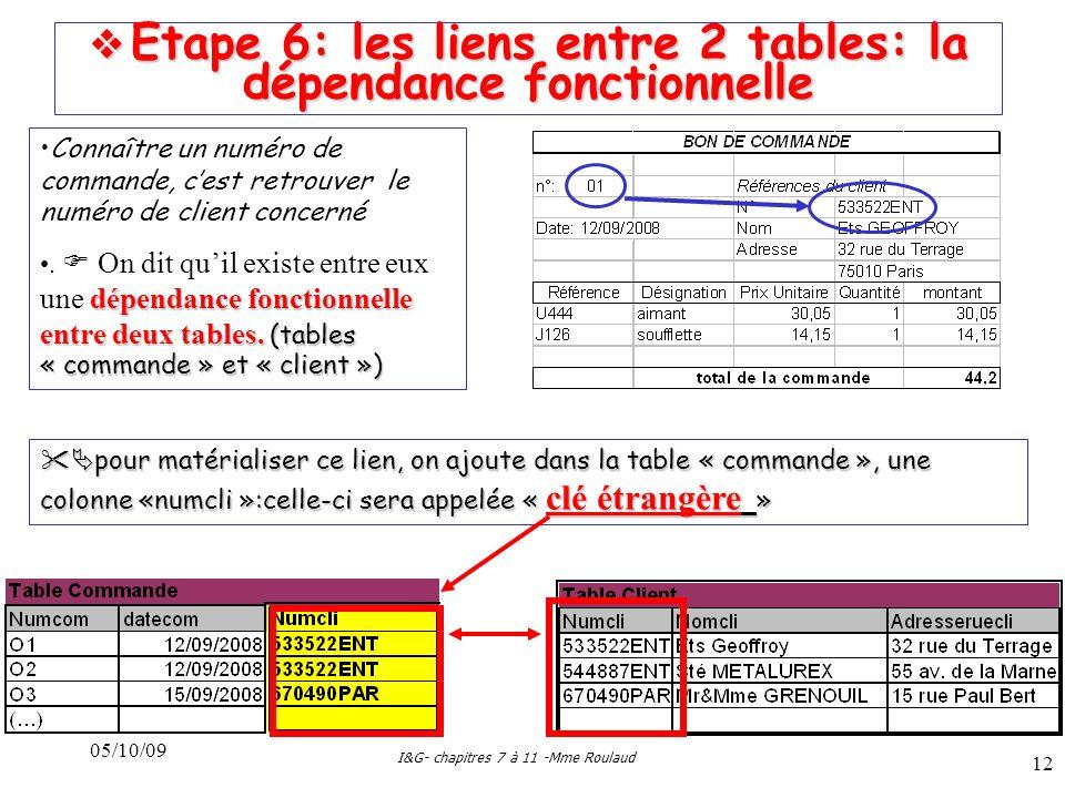05/10/09 I&G- chapitres 7 à 11 -Mme Roulaud 12 Etape 6: les liens entre 2 tables: la dépendance fonctionnelle Etape 6: les liens entre 2 tables: la dépendance fonctionnelle Connaître un numéro de commande, cest retrouver le numéro de client concerné dépendance fonctionnelle entre deux tables.