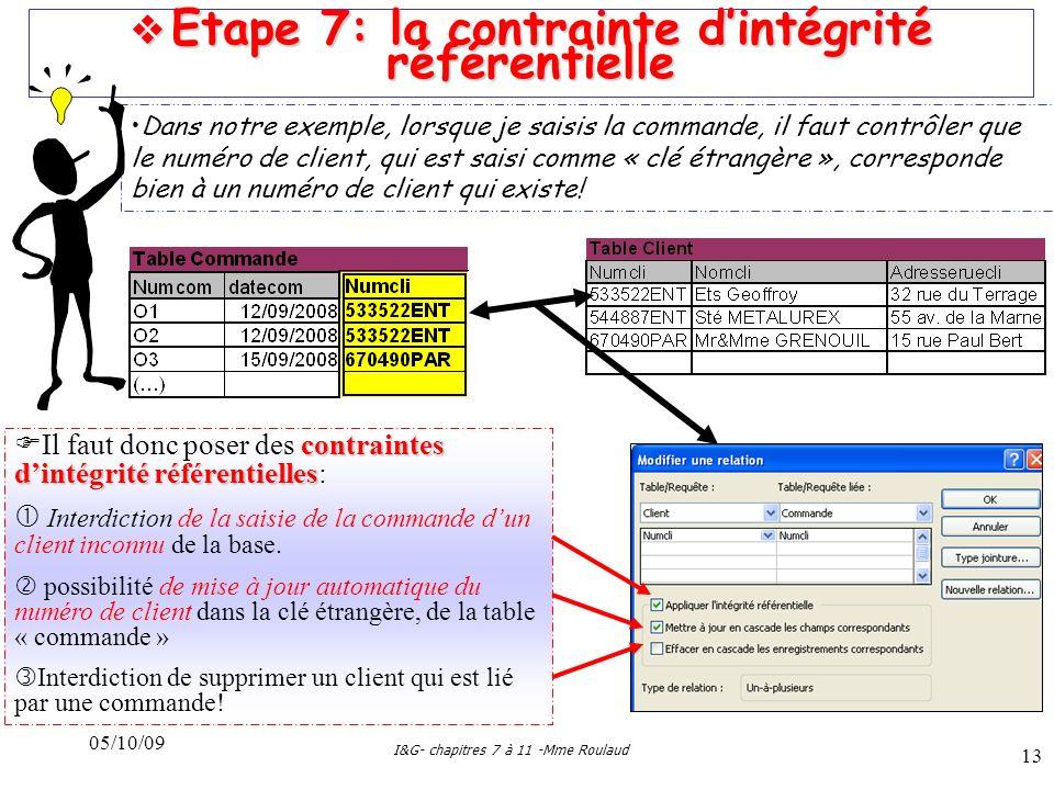 05/10/09 I&G- chapitres 7 à 11 -Mme Roulaud 13 Etape 7: la contrainte dintégrité référentielle Etape 7: la contrainte dintégrité référentielle Dans notre exemple, lorsque je saisis la commande, il faut contrôler que le numéro de client, qui est saisi comme « clé étrangère », corresponde bien à un numéro de client qui existe.
