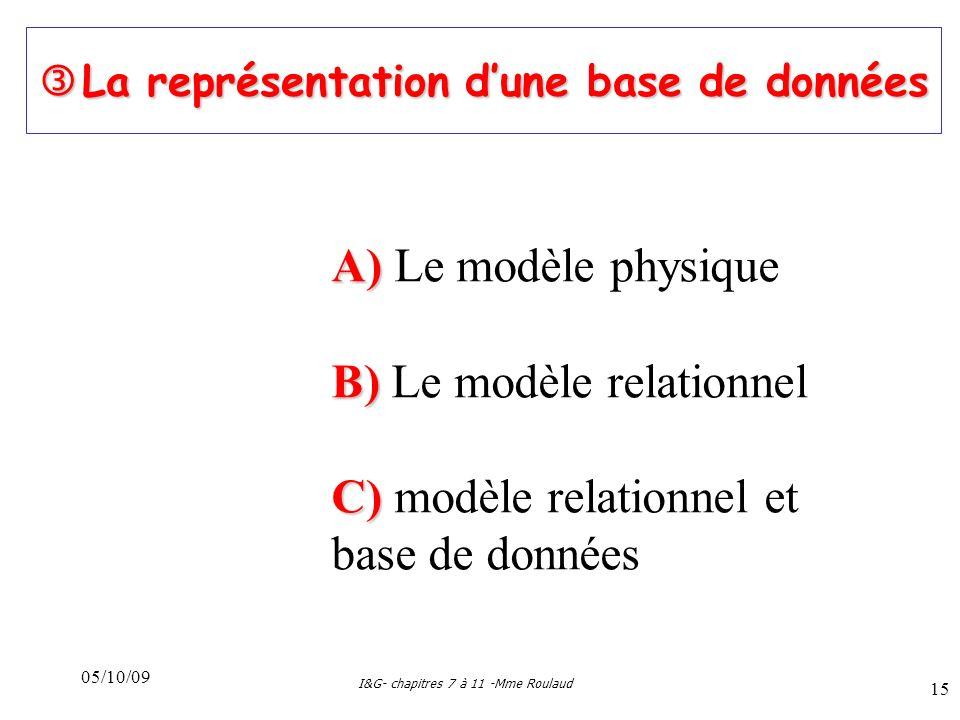 05/10/09 I&G- chapitres 7 à 11 -Mme Roulaud 15 La représentation dune base de données La représentation dune base de données A) A) Le modèle physique B) B) Le modèle relationnel C) C) modèle relationnel et base de données