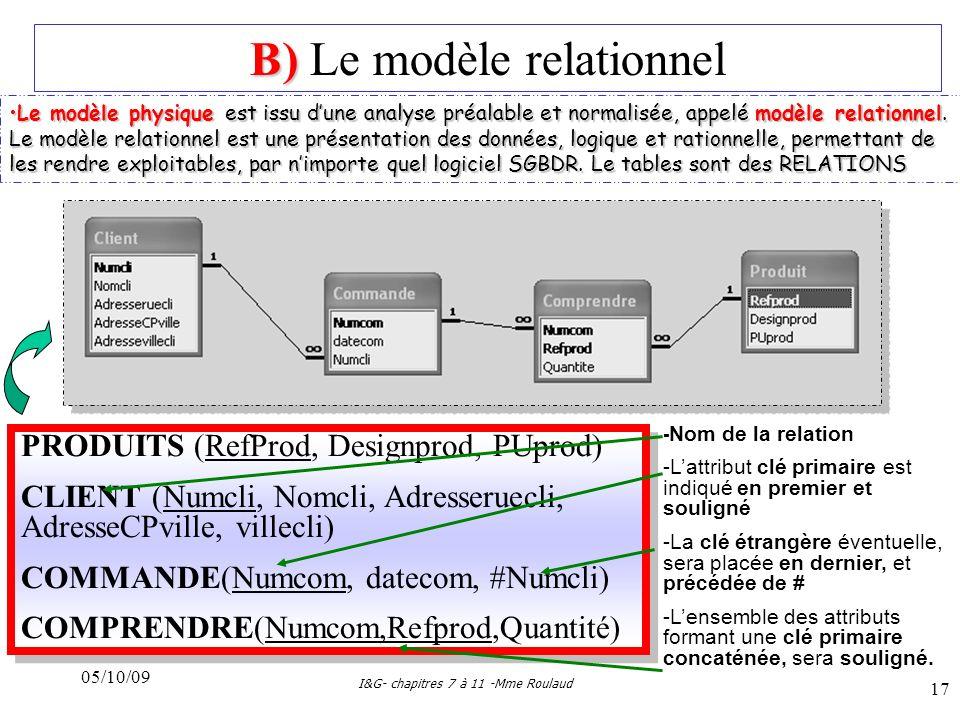 05/10/09 I&G- chapitres 7 à 11 -Mme Roulaud 17 B) B) Le modèle relationnel Le modèle physique est issu dune analyse préalable et normalisée, appelé modèle relationnel.